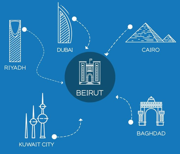 Startup Battle Winners Coming to Beirut for the Championship