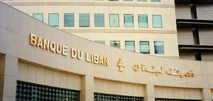 Image result for lebanese bank
